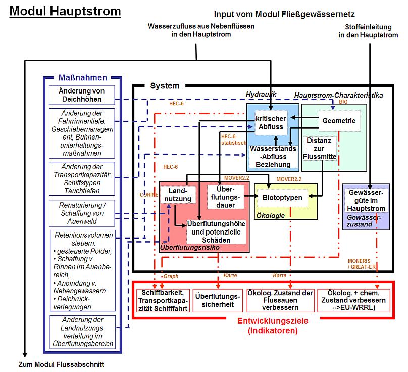 Tolle Offen Belüftete Systemdiagramm Zeitgenössisch - Elektrische ...